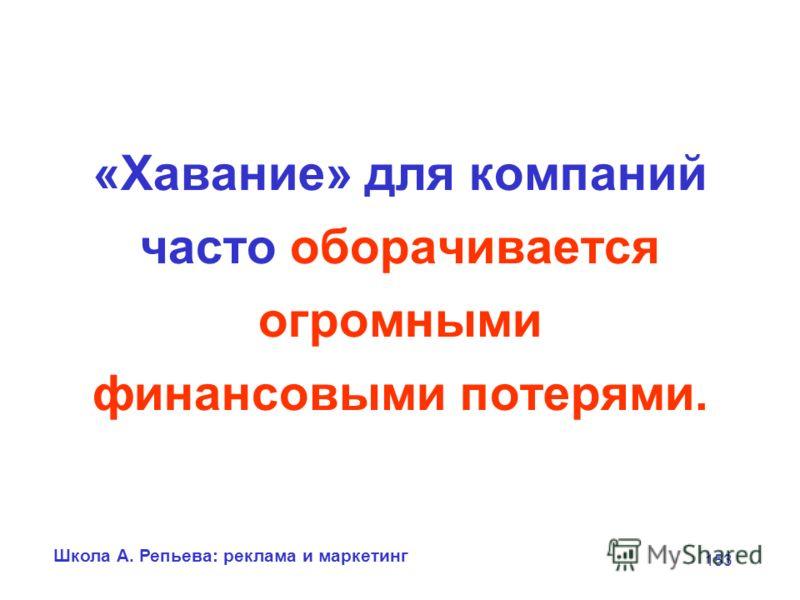 Школа А. Репьева: реклама и маркетинг 153 «Хавание» для компаний часто оборачивается огромными финансовыми потерями.