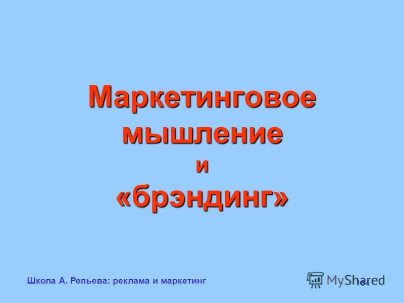 Школа А. Репьева: реклама и маркетинг 164 Маркетинговое мышление и «брэндинг»