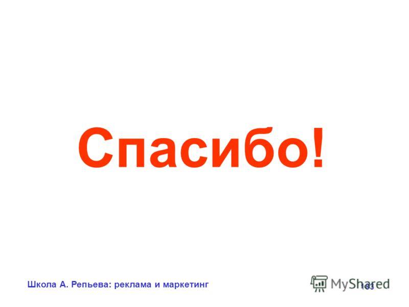 Школа А. Репьева: реклама и маркетинг 183 Спасибо!