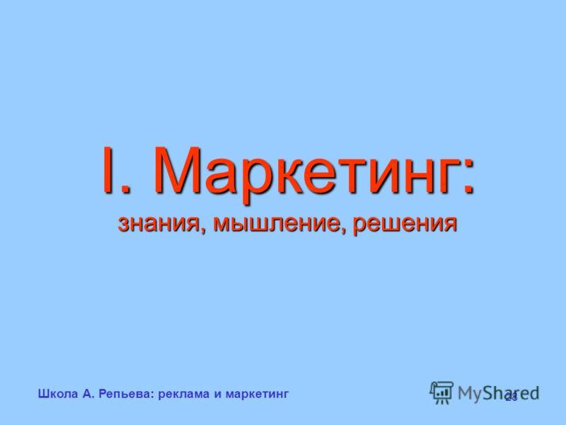 Школа А. Репьева: реклама и маркетинг 28 I. Маркетинг: знания, мышление, решения