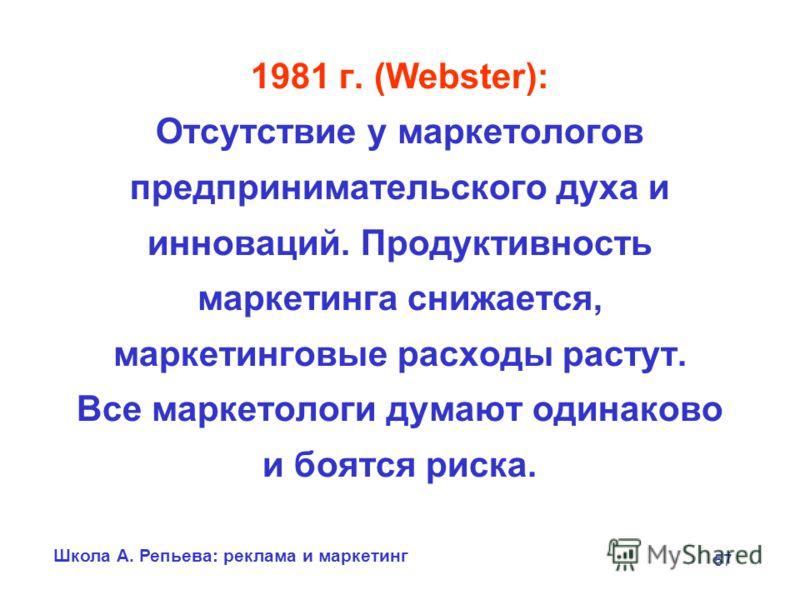 Школа А. Репьева: реклама и маркетинг 57 1981 г. (Webster): Отсутствие у маркетологов предпринимательского духа и инноваций. Продуктивность маркетинга снижается, маркетинговые расходы растут. Все маркетологи думают одинаково и боятся риска.