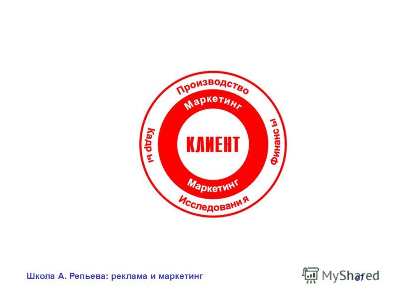 Школа А. Репьева: реклама и маркетинг 87