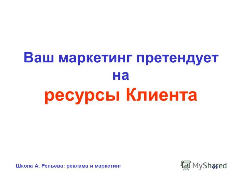 Школа А. Репьева: реклама и маркетинг 99 Ваш маркетинг претендует на ресурсы Клиента