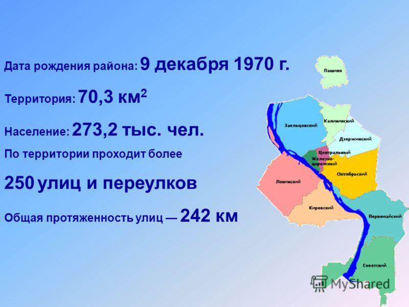Дата рождения района: 9 декабря 1970 г. Территория: 70,3 км 2 Население: 273,2 тыс. чел. По территории проходит более 250 улиц и переулков Общая протяженность улиц 242 км
