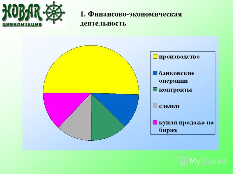 1. Финансово-экономическая деятельность