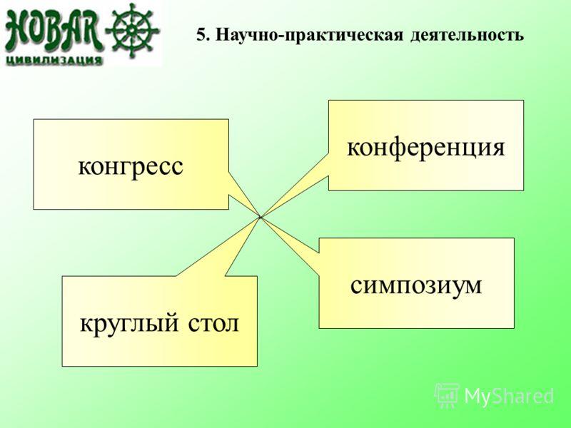 5. Научно-практическая деятельность конференция симпозиум круглый стол конгресс