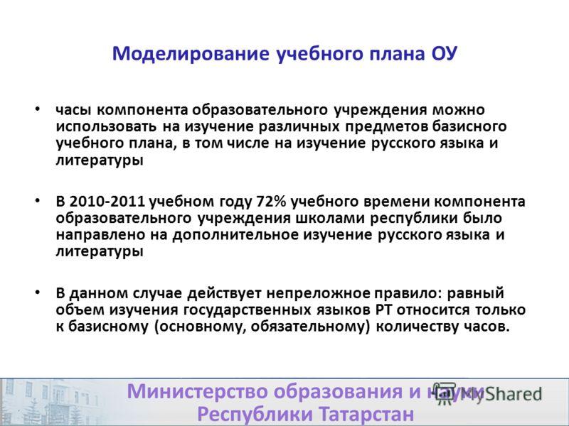 Моделирование учебного плана ОУ часы компонента образовательного учреждения можно использовать на изучение различных предметов базисного учебного плана, в том числе на изучение русского языка и литературы В 2010-2011 учебном году 72% учебного времен