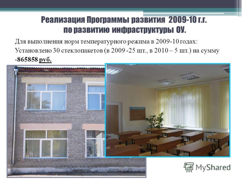Реализация Программы развития 2009-10 г.г. по развитию инфраструктуры ОУ. Для выполнения норм температурного режима в 2009-10 годах: Установлено 30 стеклопакетов (в 2009 -25 шт., в 2010 – 5 шт.) на сумму -865858 руб.