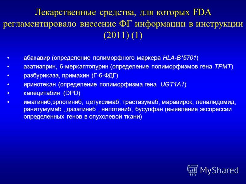 абакавир (определение полиморфного маркера HLA-B*5701) азатиаприн, 6-меркаптопурин (определение полиморфизмов гена ТРМТ) разбуриказа, примахин (Г-6-ФДГ) иринотекан (определение полиморфизма гена UGT1A1) капецитабин (DPD) иматиниб,эрлотиниб, цетуксима