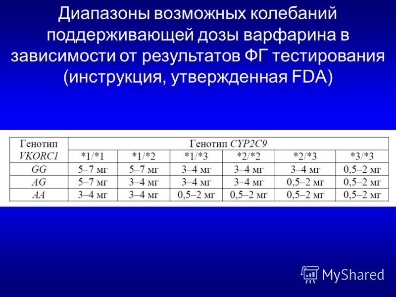 Диапазоны возможных колебаний поддерживающей дозы варфарина в зависимости от результатов ФГ тестирования (инструкция, утвержденная FDA)