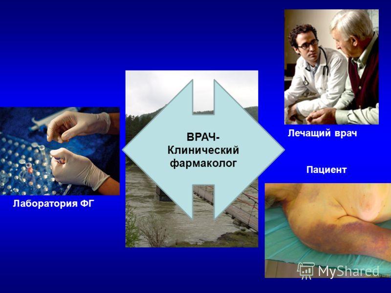 Лаборатория ФГ Лечащий врач Пациент ВРАЧ- Клинический фармаколог