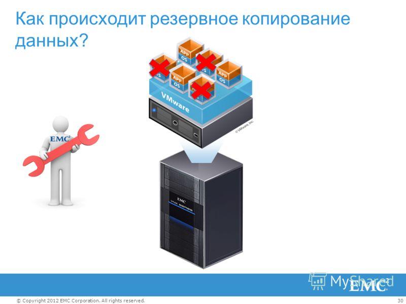 30© Copyright 2012 EMC Corporation. All rights reserved. Как происходит резервное копирование данных?