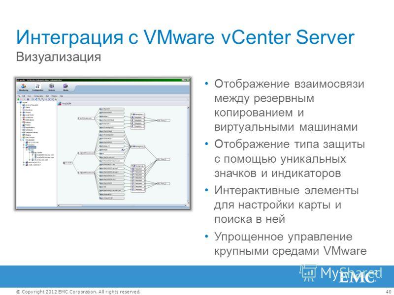 40© Copyright 2012 EMC Corporation. All rights reserved. Интеграция с VMware vCenter Server Отображение взаимосвязи между резервным копированием и виртуальными машинами Отображение типа защиты с помощью уникальных значков и индикаторов Интерактивные