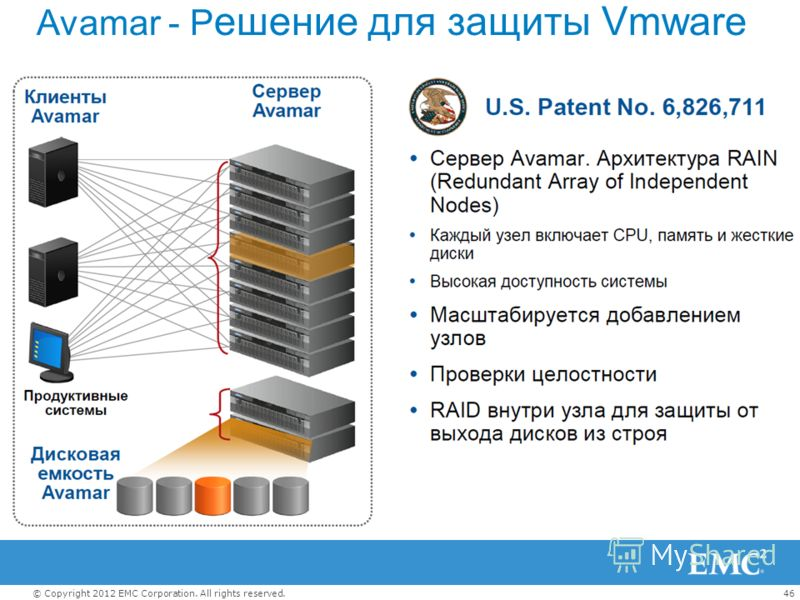46© Copyright 2012 EMC Corporation. All rights reserved. Avamar - Р ешение для защиты Vmware