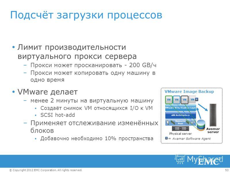 53© Copyright 2012 EMC Corporation. All rights reserved. Подсчёт загрузки процессов Лимит производительности виртуального прокси сервера –Прокси может просканировать - 200 GB/ч –Прокси может копировать одну машину в одно время VMware делает –менее 2