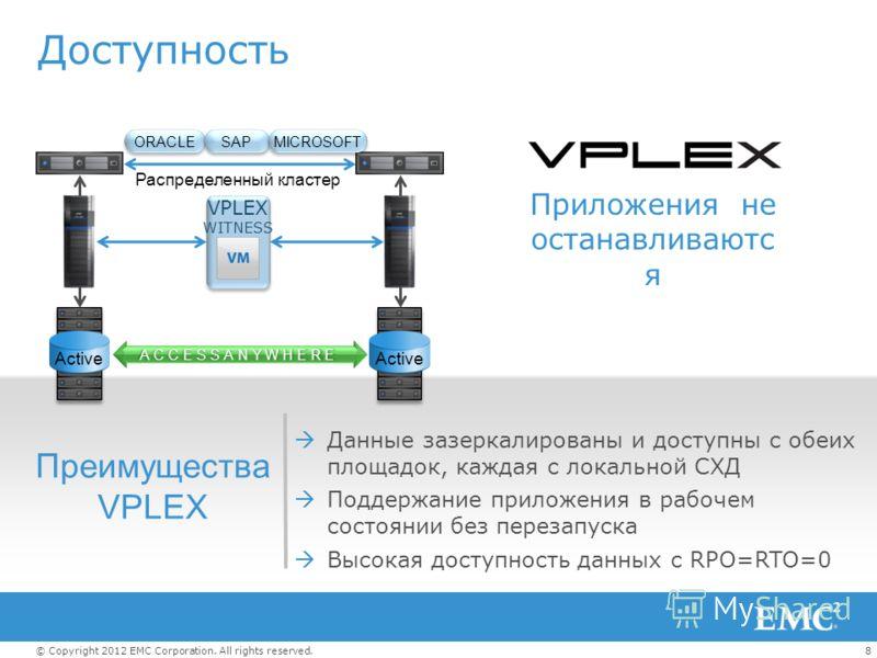 8© Copyright 2012 EMC Corporation. All rights reserved. Доступность VPLEX WITNESS Данные зазеркалированы и доступны с обеих площадок, каждая с локальной СХД Поддержание приложения в рабочем состоянии без перезапуска Высокая доступность данных с RPO=R
