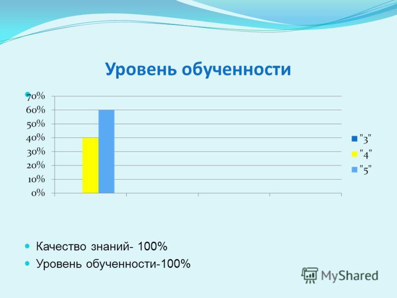 Уровень обученности Качество знаний- 100% Уровень обученности-100%
