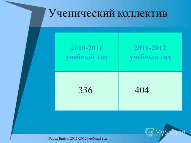 Город Бийск 2011-2012 учебный год 2010-2011 учебный год 2011-2012 учебный год 336 404 Ученический коллектив