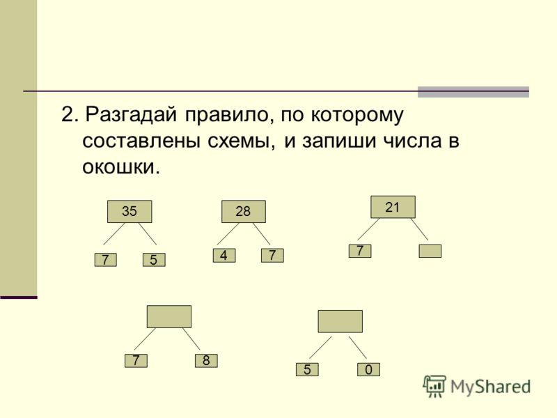 2. Разгадай правило, по которому составлены схемы, и запиши числа в окошки. 35 75 28 74 7 87 21 50
