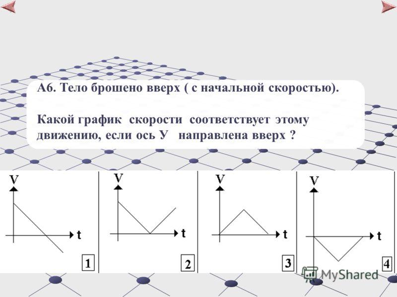 А6. Тело брошено вверх ( с начальной скоростью). Какой график скорости соответствует этому движению, если ось У направлена вверх ?