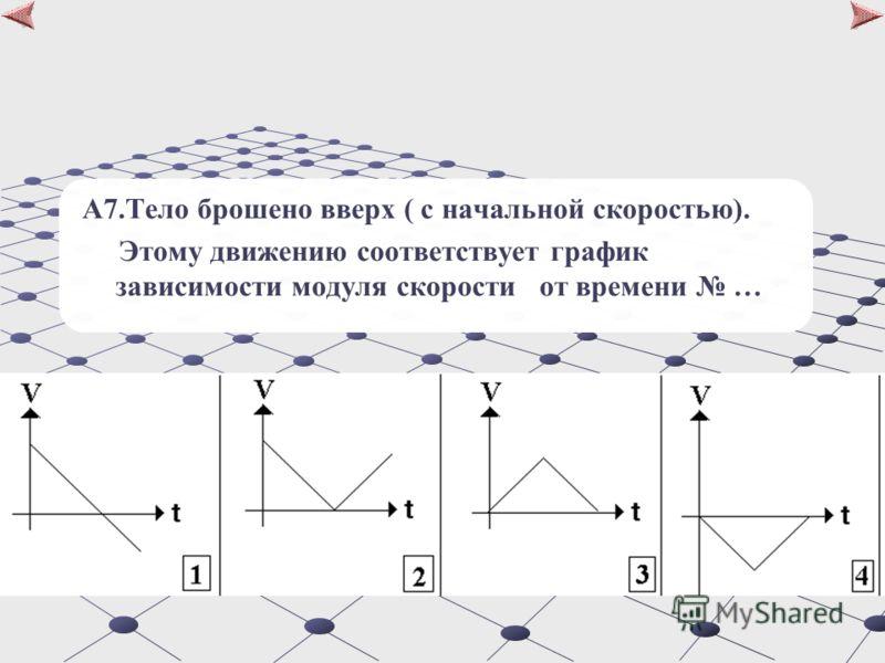 А7.Тело брошено вверх ( с начальной скоростью). Этому движению соответствует график зависимости модуля скорости от времени …