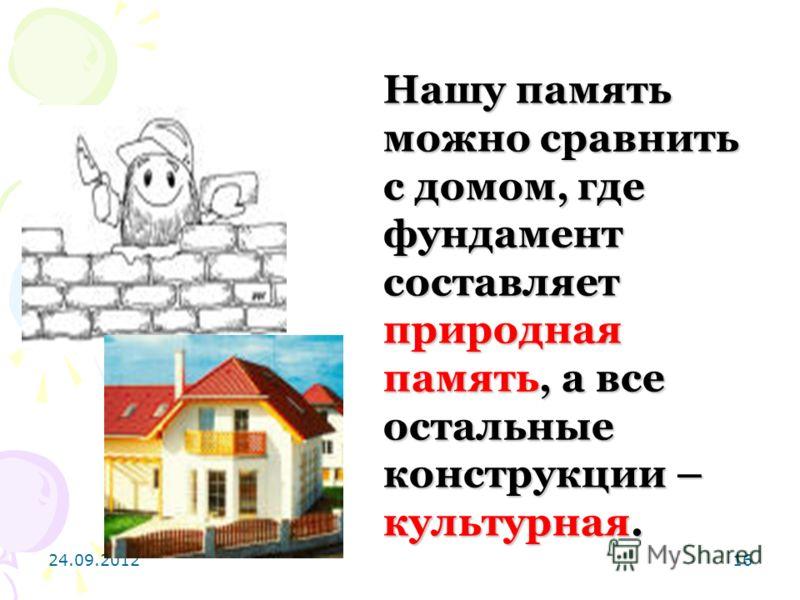 24.09.201216 Нашу память можно сравнить с домом, где фундамент составляет природная память, а все остальные конструкции – культурная.
