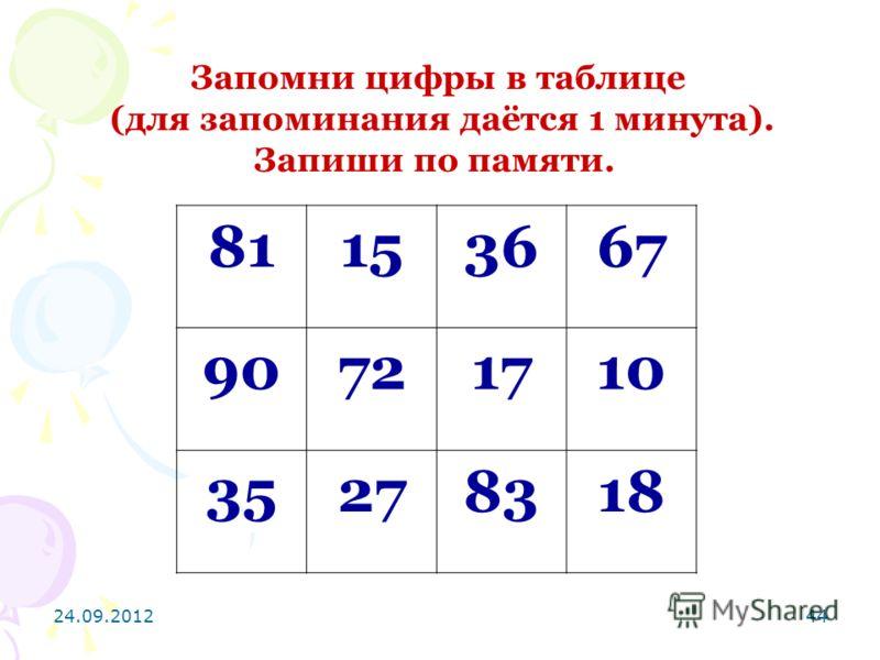 24.09.201244 81153667 90721710 35278318 Запомни цифры в таблице (для запоминания даётся 1 минута). Запиши по памяти.