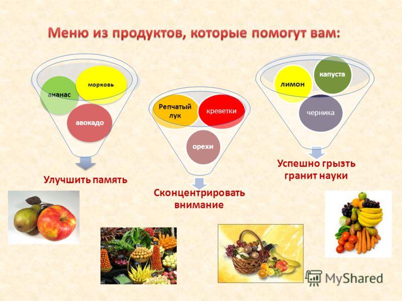 Улучшить память авокадоананас морковь Сконцентрировать внимание орехи Репчатый лук креветки Успешно грызть гранит науки черника лимон капуста