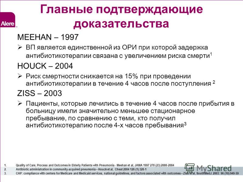 Главные подтверждающие доказательства MEEHAN – 1997 ВП является единственной из ОРИ при которой задержка антибиотикотерапии связана с увеличением риска смерти 1 HOUCK – 2004 Риск смертности снижается на 15% при проведении антибиотикотерапии в течение