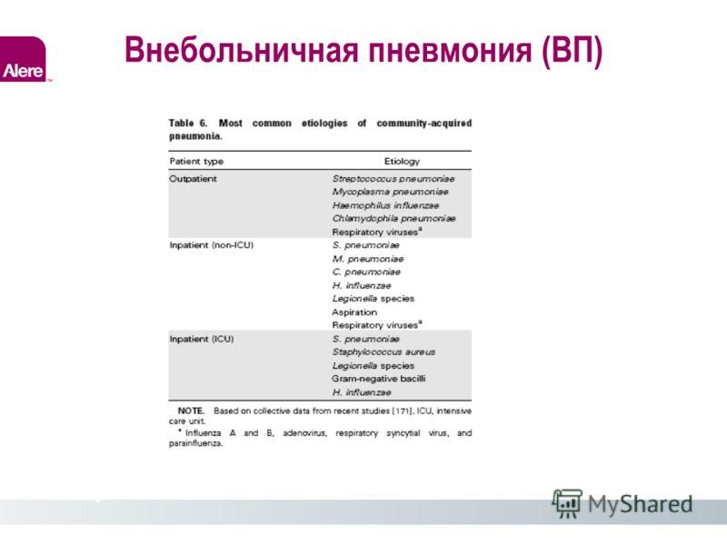 Внебольничная пневмония (ВП) www.cdc.gov