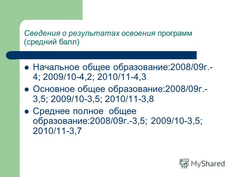 Сведения о результатах освоения программ (средний балл) Начальное общее образование:2008/09г.- 4; 2009/10-4,2; 2010/11-4,3 Основное общее образование:2008/09г.- 3,5; 2009/10-3,5; 2010/11-3,8 Среднее полное общее образование:2008/09г.-3,5; 2009/10-3,5