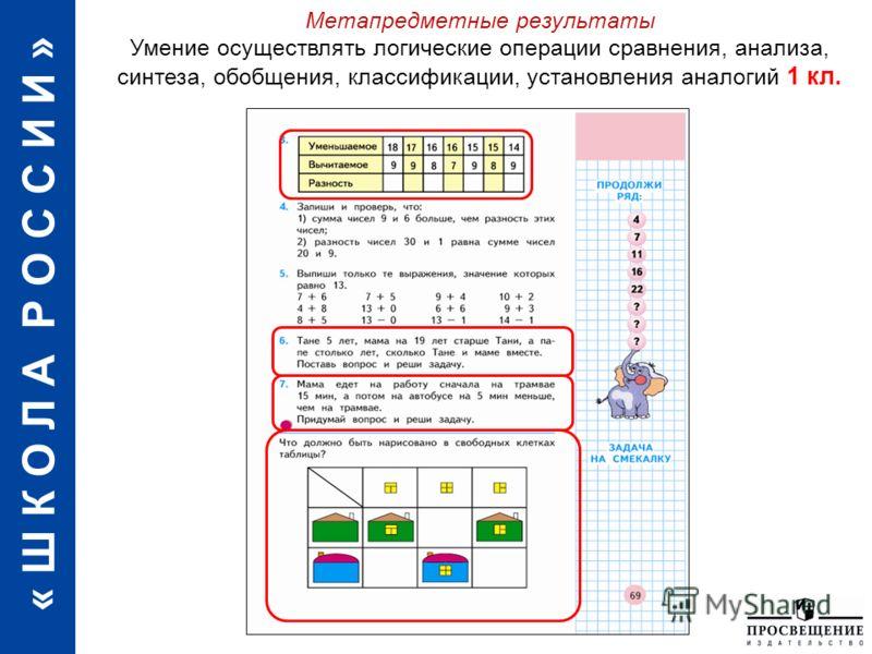 « Ш К О Л А Р О С С И И » Метапредметные результаты Умение осуществлять логические операции сравнения, анализа, синтеза, обобщения, классификации, установления аналогий 1 кл.