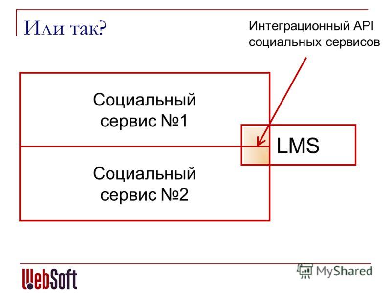 Или так? LMS Социальный сервис 1 Интеграционный API социальных сервисов Социальный сервис 2