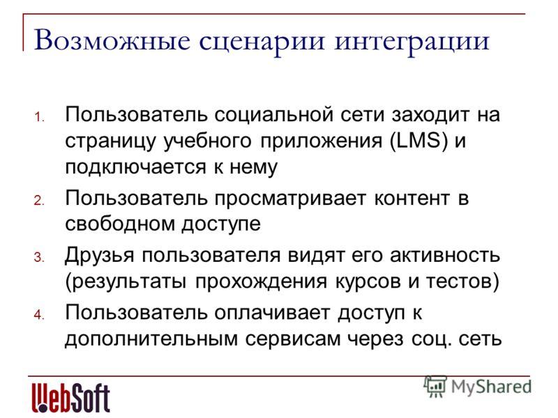 Возможные сценарии интеграции 1. Пользователь социальной сети заходит на страницу учебного приложения (LMS) и подключается к нему 2. Пользователь просматривает контент в свободном доступе 3. Друзья пользователя видят его активность (результаты прохож