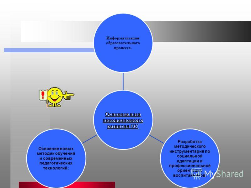 Основная идея инновационного развития ОУ Информатизация образовательного процесса. Разработка методического инструментария по социальной адаптации и профессиональной ориентации воспитанников. Освоение новых методик обучения и современных педагогическ