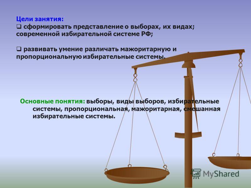 Цели занятия: сформировать представление о выборах, их видах; современной избирательной системе РФ; развивать умение различать мажоритарную и пропорциональную избирательные системы. Основные понятия: выборы, виды выборов, избирательные системы, пропо