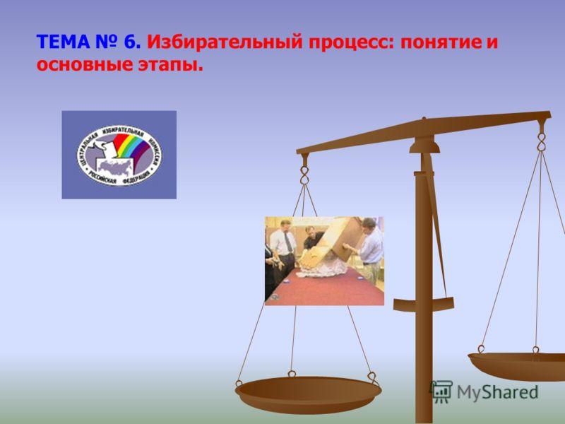 ТЕМА 6. Избирательный процесс: понятие и основные этапы.