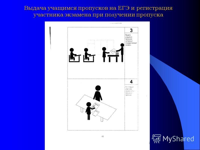 Выдача учащимся пропусков на ЕГЭ и регистрация участника экзамена при получении пропуска
