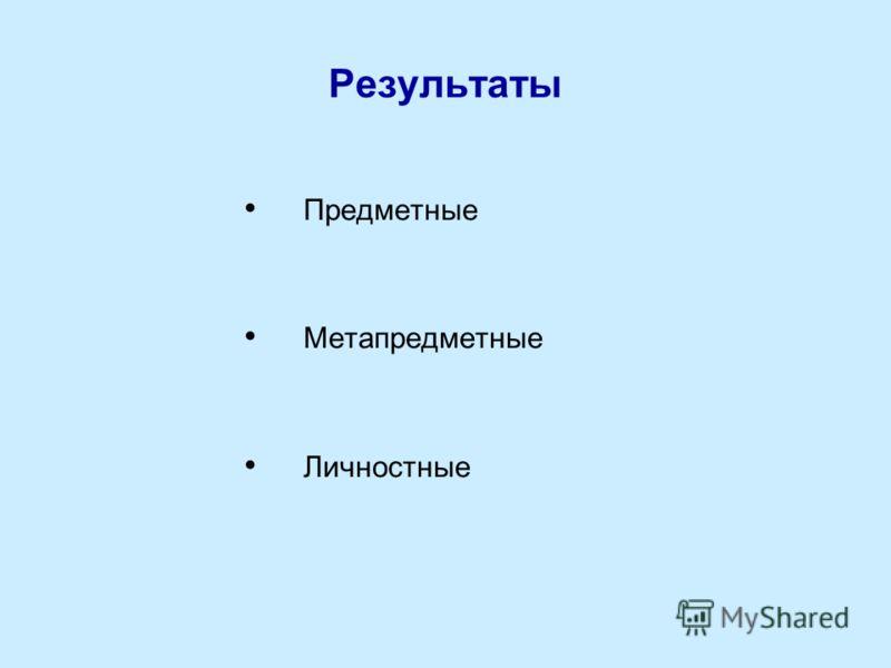 Результаты Предметные Метапредметные Личностные