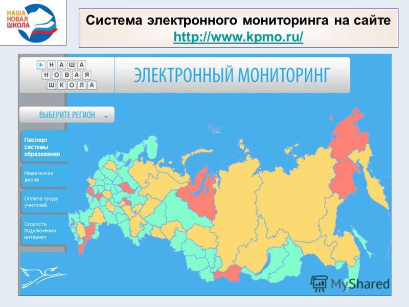 4 Система электронного мониторинга на сайте http://www.kpmo.ru/ http://www.kpmo.ru/