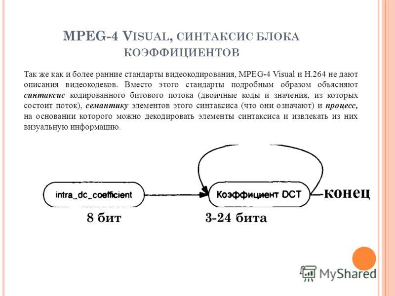 MPEG-4 V ISUAL, СИНТАКСИС БЛОКА КОЭФФИЦИЕНТОВ 8 бит3-24 бита конец Так же как и более ранние стандарты видеокодирования, MPEG-4 Visual и Н.264 не дают описания видеокодеков. Вместо этого стандарты подробным образом объясняют синтаксис кодированного б