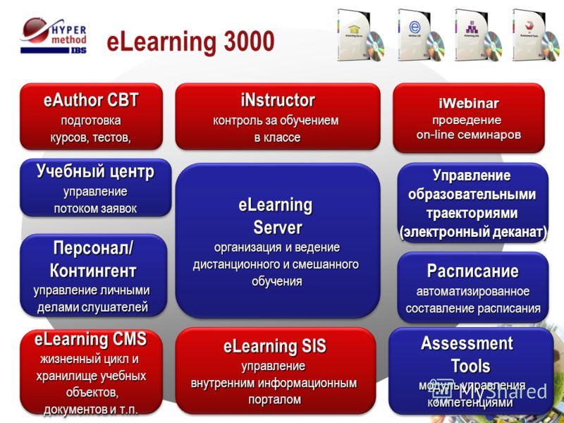 eLearning 3000 iNstructor контроль за обучением в классе iNstructor контроль за обучением в классе eAuthor CBT подготовка курсов, тестов, подготовка курсов, тестов, eAuthor CBT подготовка курсов, тестов, подготовка курсов, тестов, eLearning CMS жизне