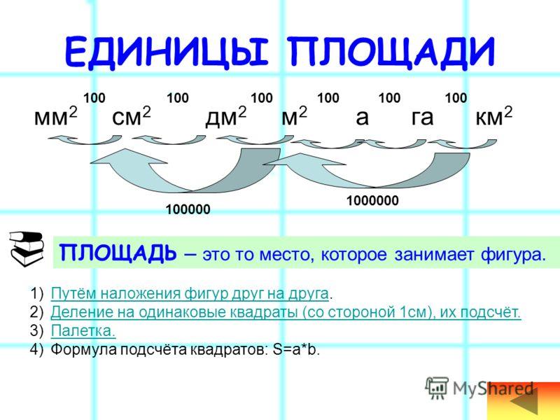 ЕДИНИЦЫ ДЛИНЫ мм см дм м км 10 1000 100 Периметр – это сумма длин всех сторон геометрической фигуры Р =(а + в) * 2 аа в в Формула периметра прямоугольника