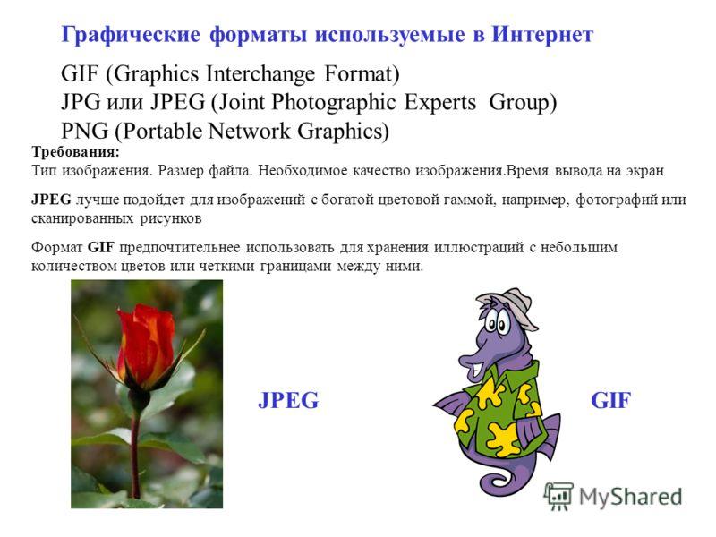Графические форматы используемые в Интернет GIF (Graphics Interchange Format) JPG или JPEG (Joint Photographic Experts Group) PNG (Portable Network Graphics) Требования: Тип изображения. Размер файла. Необходимое качество изображения.Время вывода на