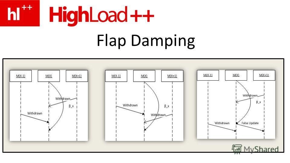 Flap Damping