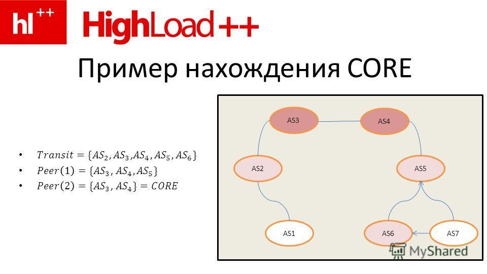 Пример нахождения CORE AS3 AS2 AS4 AS5 AS1AS6AS7