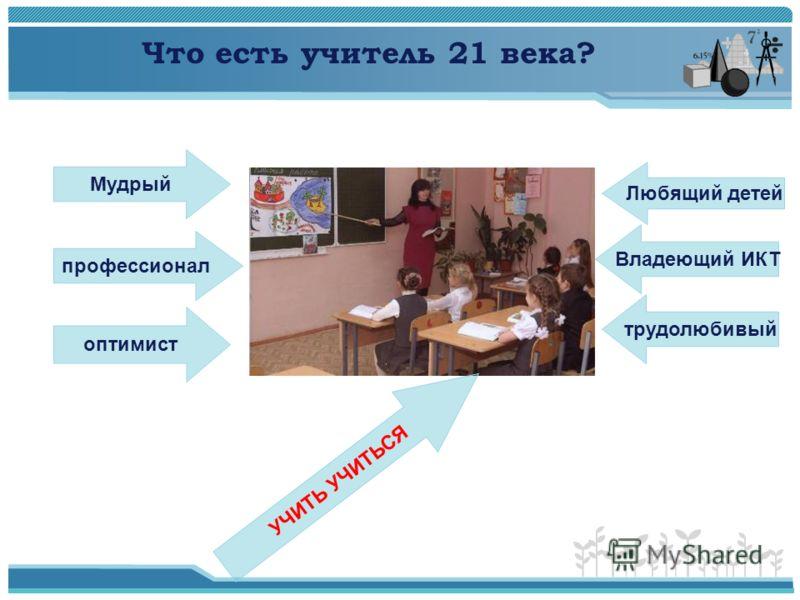 Что есть учитель 21 века? оптимист Мудрый трудолюбивый Любящий детей Владеющий ИКТ профессионал УЧИТЬ УЧИТЬСЯ