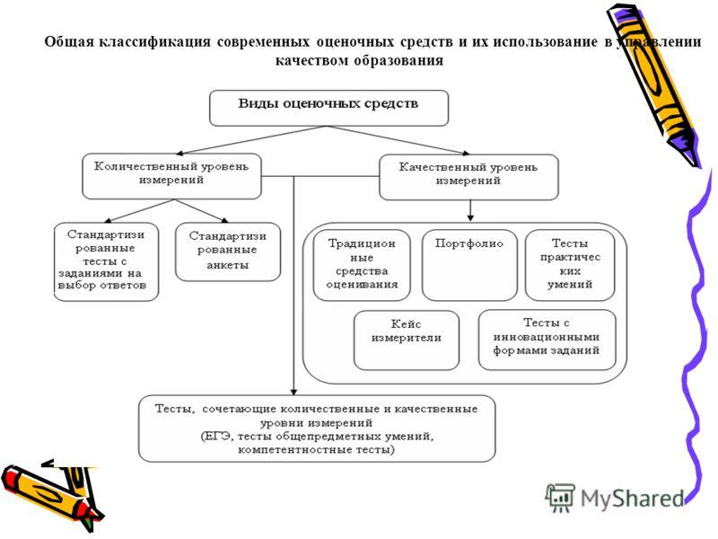 Общая классификация современных оценочных средств и их использование в управлении качеством образования