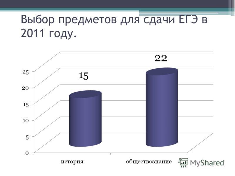 Выбор предметов для сдачи ЕГЭ в 2011 году.