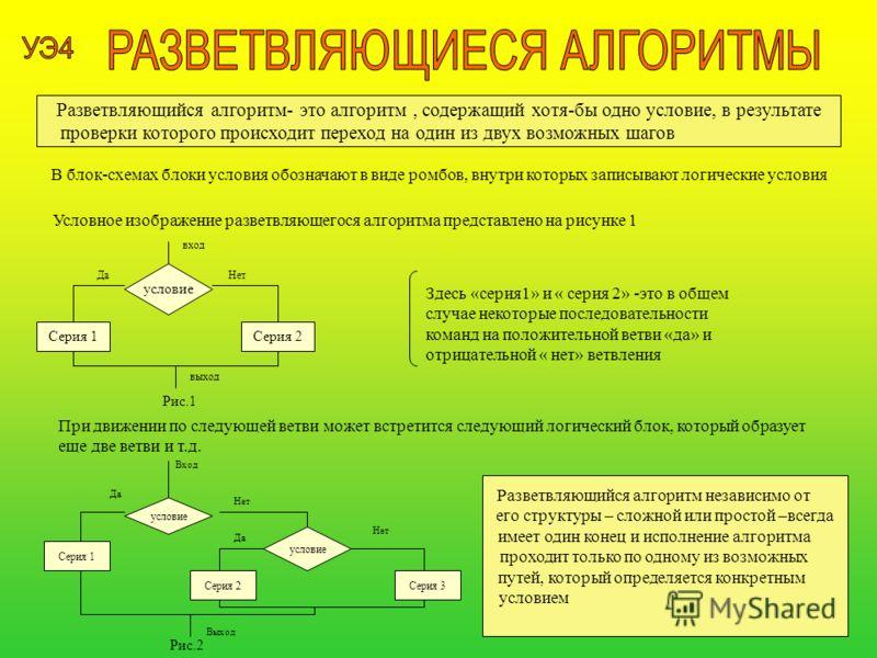 Разветвляющийся алгоритм- это алгоритм, содержащий хотя-бы одно условие, в результате проверки которого происходит переход на один из двух возможных шагов В блок-схемах блоки условия обозначают в виде ромбов, внутри которых записывают логические усло